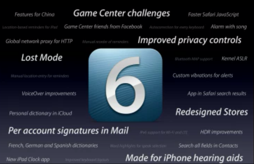 iOS 6... What you need to know (1/6)